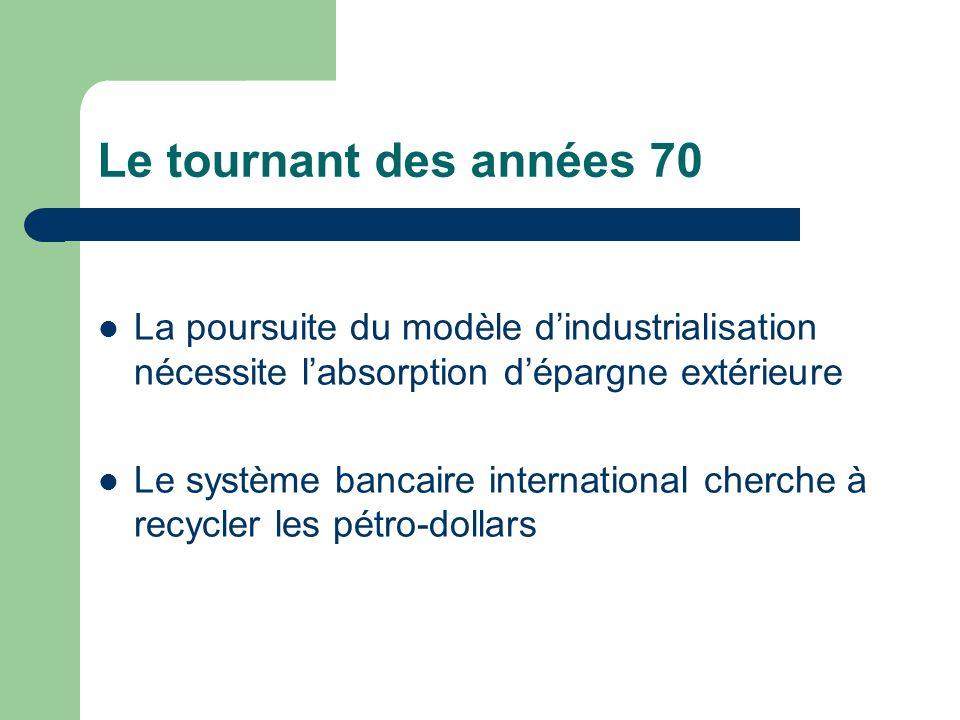 Le tournant des années 70 La poursuite du modèle dindustrialisation nécessite labsorption dépargne extérieure Le système bancaire international cherch