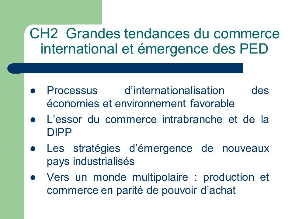 CH2 Grandes tendances du commerce international et émergence des PED Processus dinternationalisation des économies et environnement favorable Lessor d