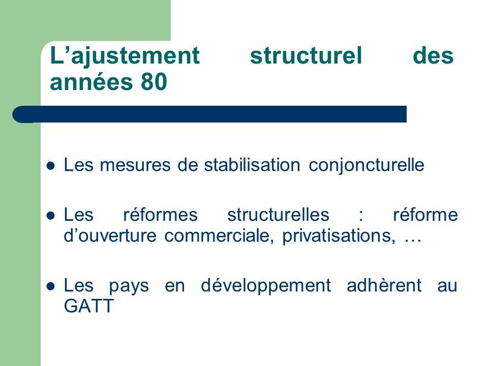 Lajustement structurel des années 80 Les mesures de stabilisation conjoncturelle Les réformes structurelles : réforme douverture commerciale, privatis