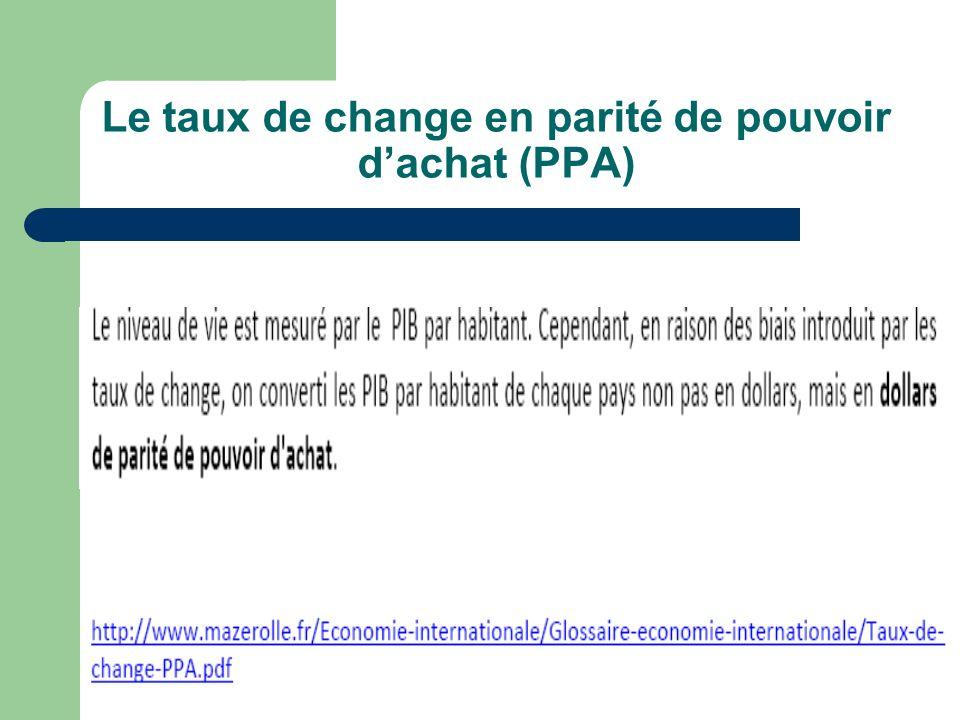 Le taux de change en parité de pouvoir dachat (PPA)