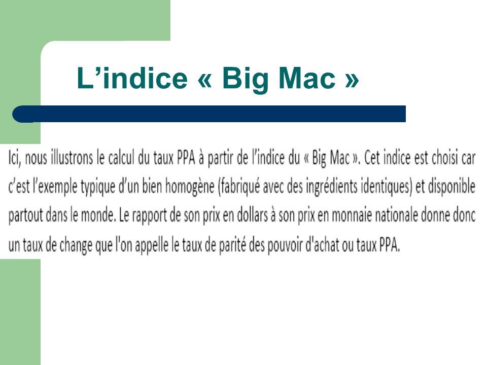 Lindice « Big Mac »