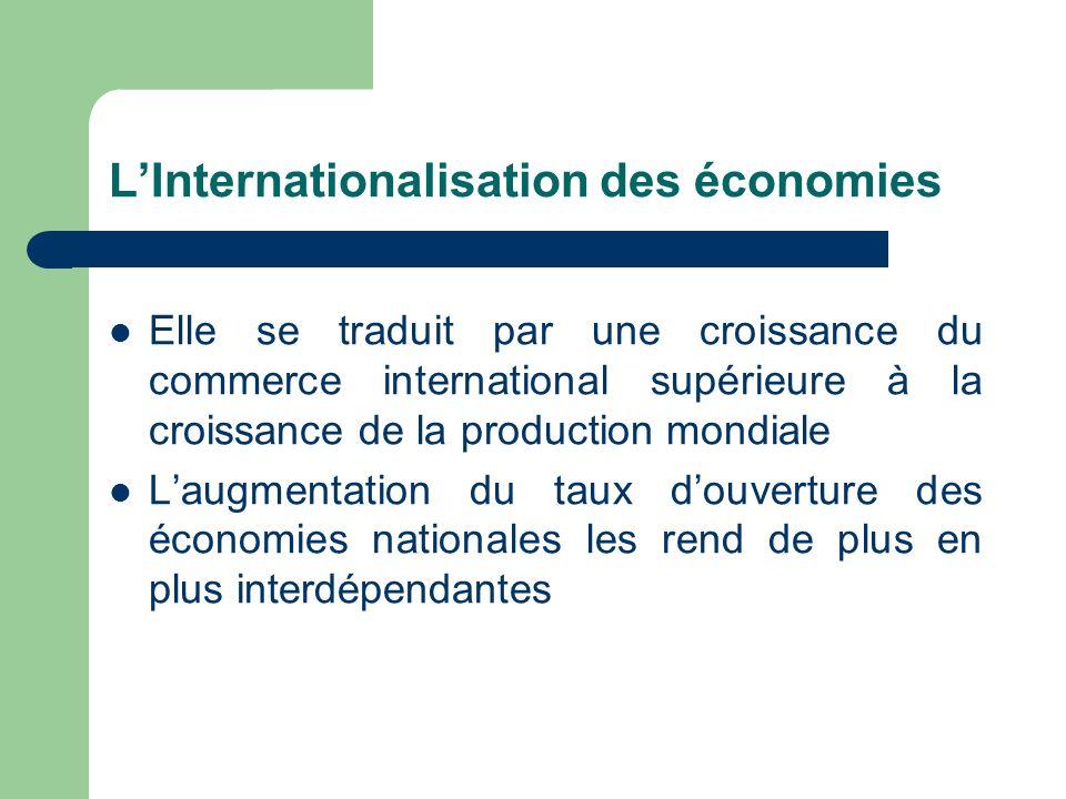 LInternationalisation des économies Elle se traduit par une croissance du commerce international supérieure à la croissance de la production mondiale