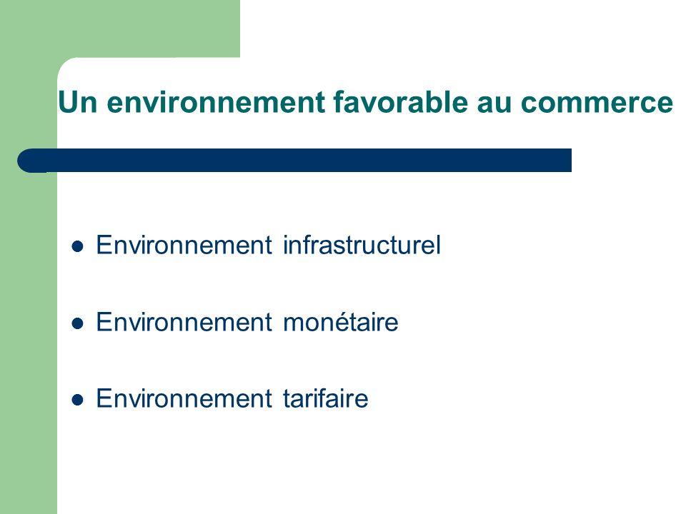 Un environnement favorable au commerce Environnement infrastructurel Environnement monétaire Environnement tarifaire