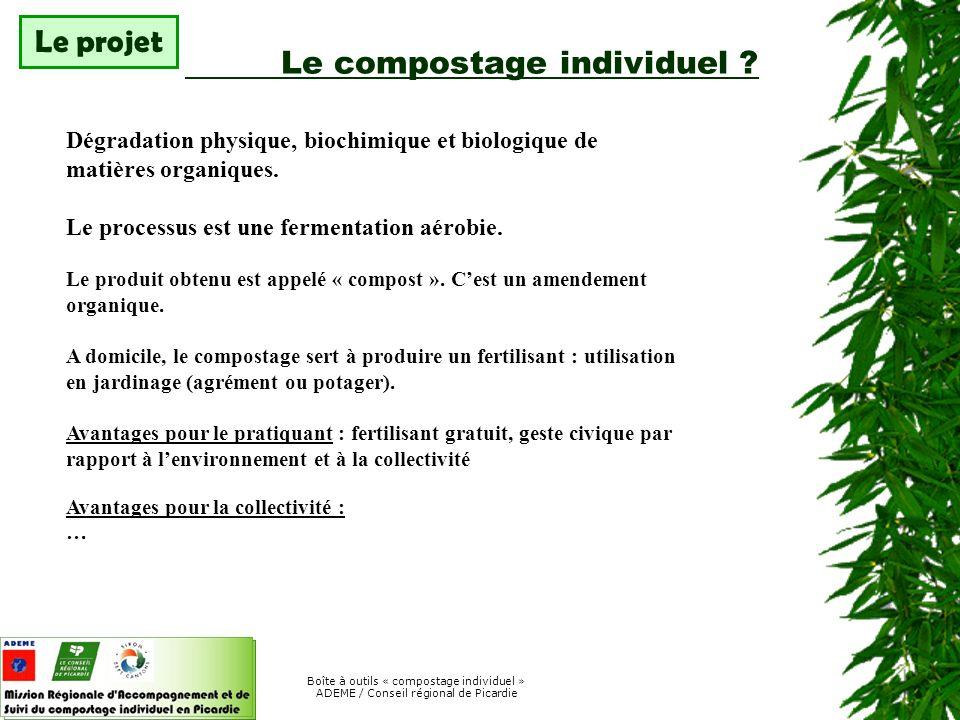 Boîte à outils « compostage individuel » ADEME / Conseil régional de Picardie Les questions préalables Quels sont les objectifs du compostage individuel .