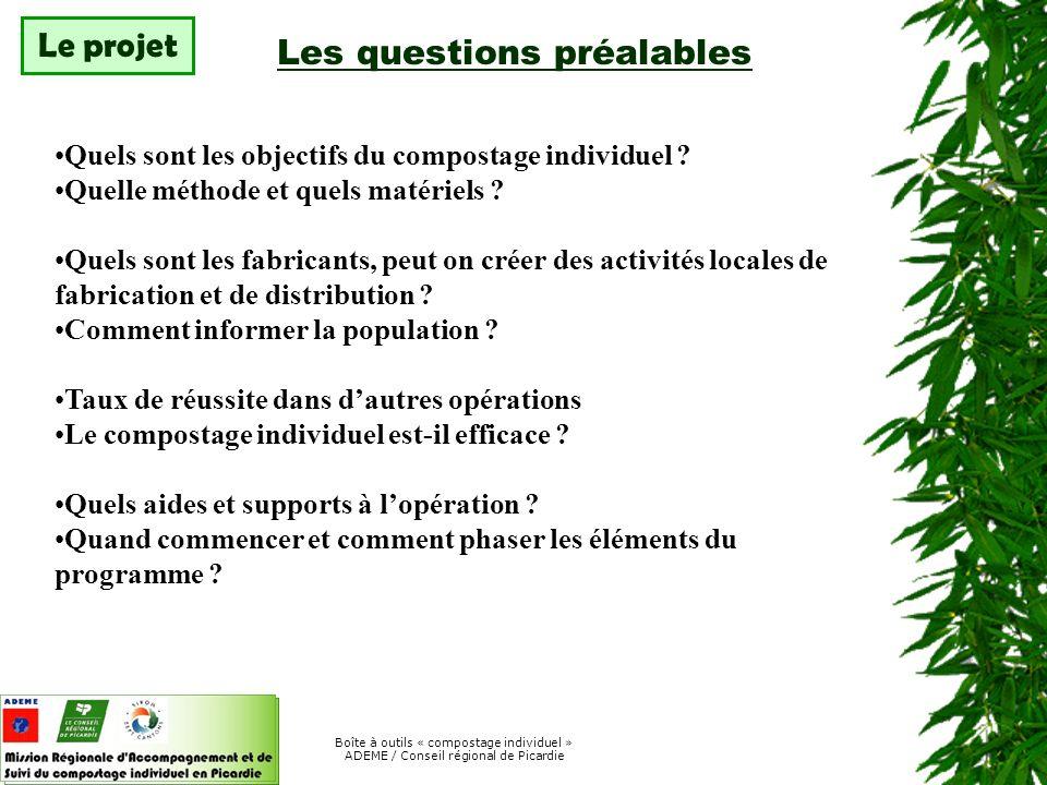 Boîte à outils « compostage individuel » ADEME / Conseil régional de Picardie Le projet Il doit répondre aux questions suivantes : Quest ce que le compostage Pourquoi composter .