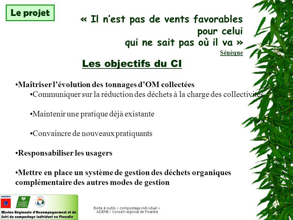 Boîte à outils « compostage individuel » ADEME / Conseil régional de Picardie Exemple de Mode de distribution des composteurs Distribution des composteurs après paiement en différents points de rendez-vous répartis sur le territoire.