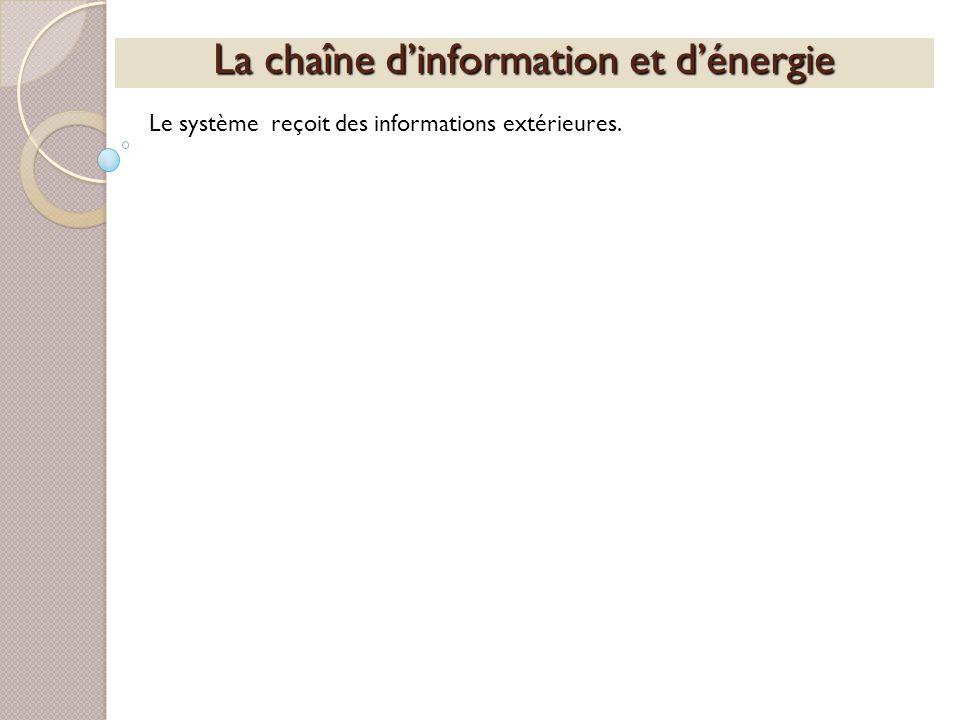 La chaîne dinformation et dénergie Le système reçoit des informations extérieures.