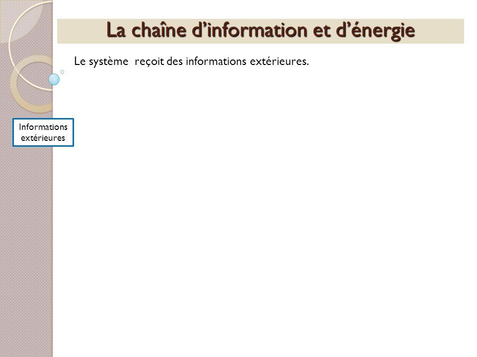 La chaîne dinformation et dénergie Le système reçoit des informations extérieures. Informations extérieures