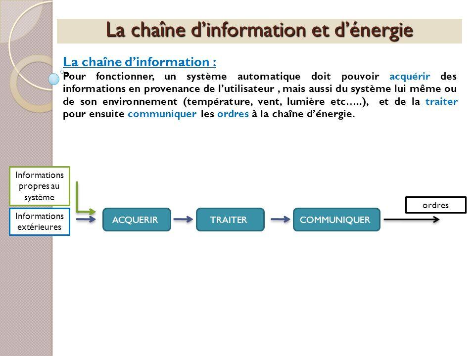 La chaîne dinformation et dénergie La chaîne dinformation : Pour fonctionner, un système automatique doit pouvoir acquérir des informations en provena
