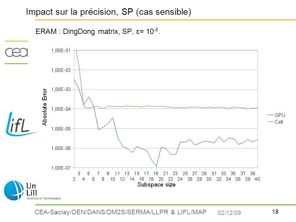 18 CEA-Saclay/DEN/DANS/DM2S/SERMA/LLPR & LIFL/MAP ERAM : DingDong matrix, SP, ε= 10 -8. Impact sur la précision, SP (cas sensible) 02/12/09