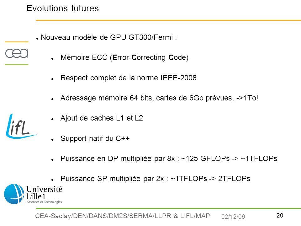 20 CEA-Saclay/DEN/DANS/DM2S/SERMA/LLPR & LIFL/MAP Nouveau modèle de GPU GT300/Fermi : Mémoire ECC (Error-Correcting Code) Respect complet de la norme