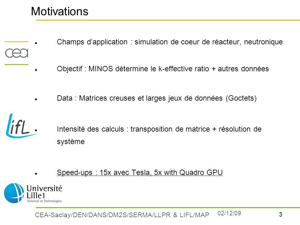 3 CEA-Saclay/DEN/DANS/DM2S/SERMA/LLPR & LIFL/MAP Motivations Champs dapplication : simulation de coeur de réacteur, neutronique Objectif : MINOS déter