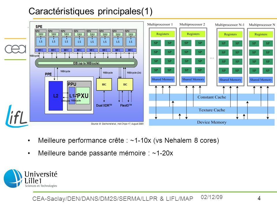 4 CEA-Saclay/DEN/DANS/DM2S/SERMA/LLPR & LIFL/MAP Caractéristiques principales(1) Meilleure performance crête : ~1-10x (vs Nehalem 8 cores) Meilleure b