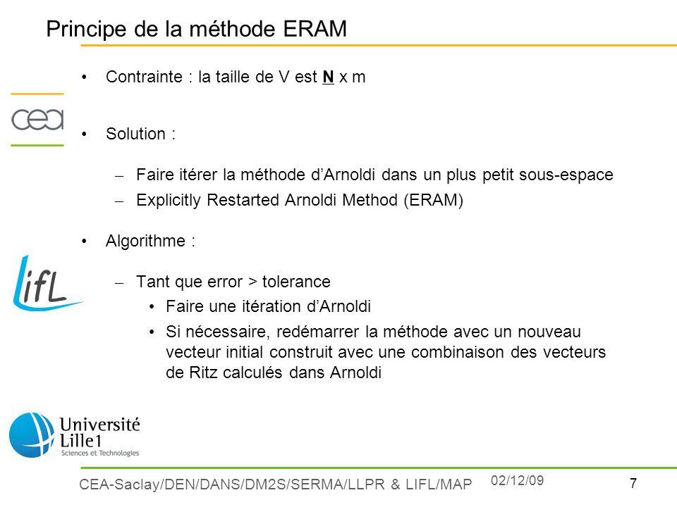 7 CEA-Saclay/DEN/DANS/DM2S/SERMA/LLPR & LIFL/MAP Contrainte : la taille de V est N x m Solution : – Faire itérer la méthode dArnoldi dans un plus peti