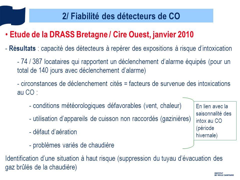 Etude de la DRASS Bretagne / Cire Ouest, janvier 2010 - Résultats : capacité des détecteurs à repérer des expositions à risque dintoxication - 74 / 38