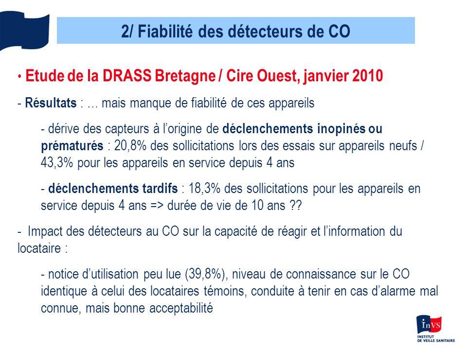 2/ Fiabilité des détecteurs de CO Etude de la DRASS Bretagne / Cire Ouest, janvier 2010 - Résultats : … mais manque de fiabilité de ces appareils - dé