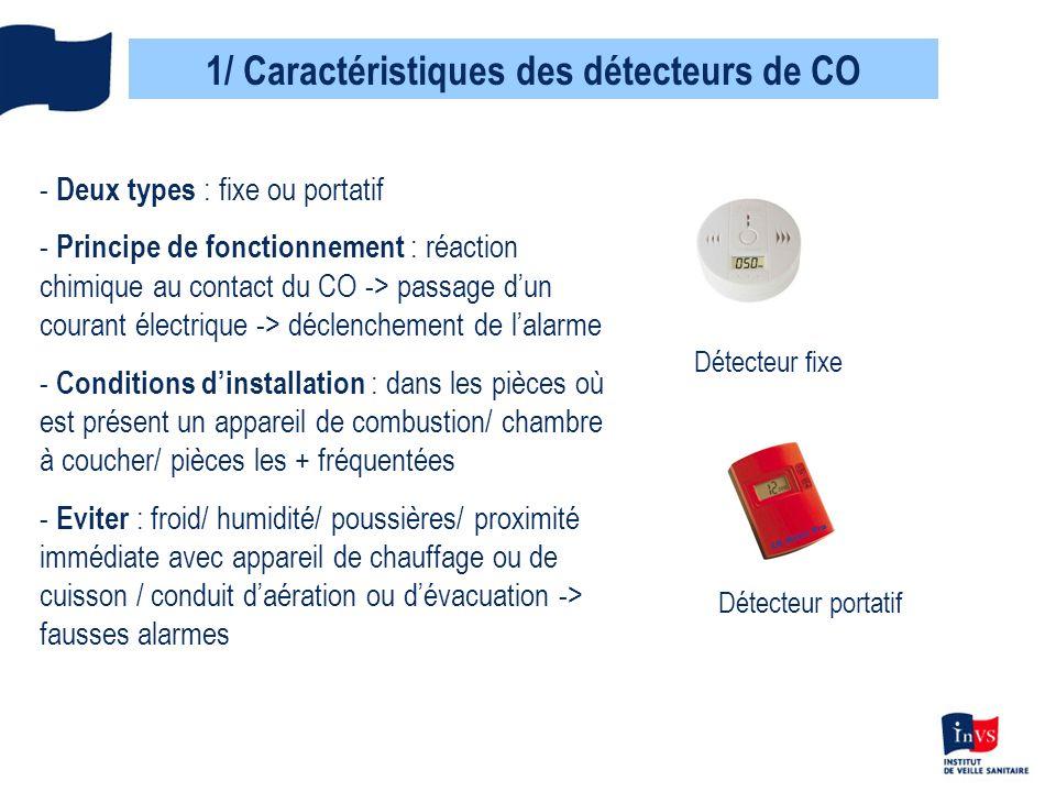1/ Caractéristiques des détecteurs de CO - Deux types : fixe ou portatif - Principe de fonctionnement : réaction chimique au contact du CO -> passage