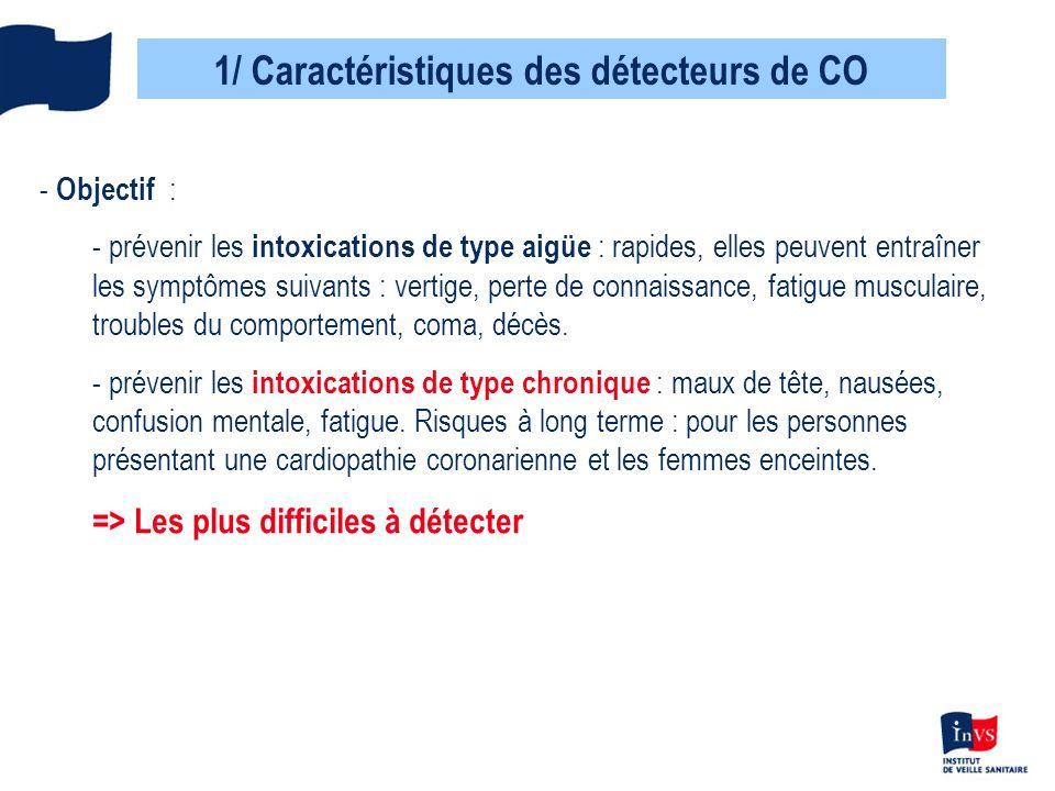 1/ Caractéristiques des détecteurs de CO - Objectif : - prévenir les intoxications de type aigüe : rapides, elles peuvent entraîner les symptômes suiv