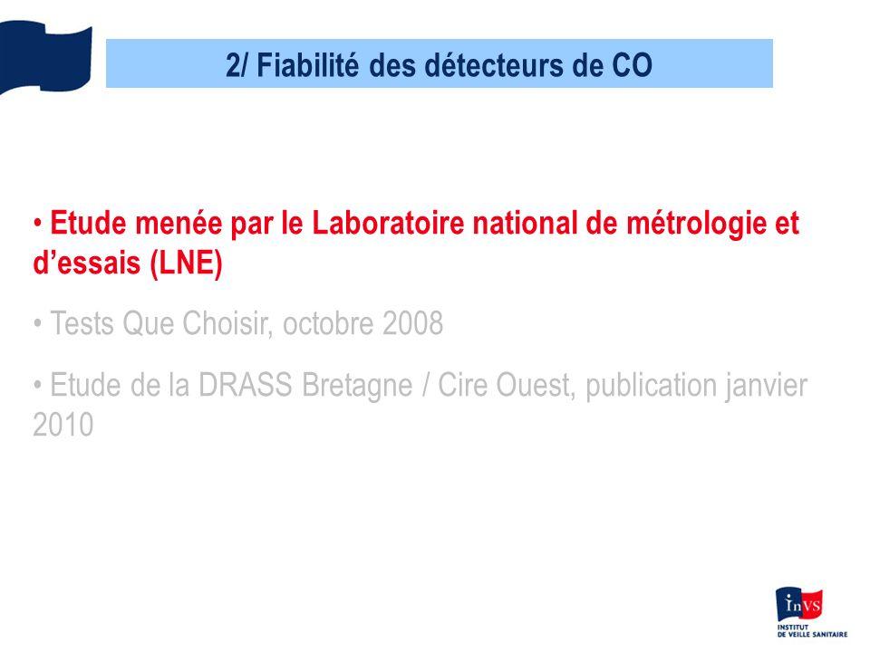 2/ Fiabilité des détecteurs de CO Etude menée par le Laboratoire national de métrologie et dessais (LNE) Tests Que Choisir, octobre 2008 Etude de la D