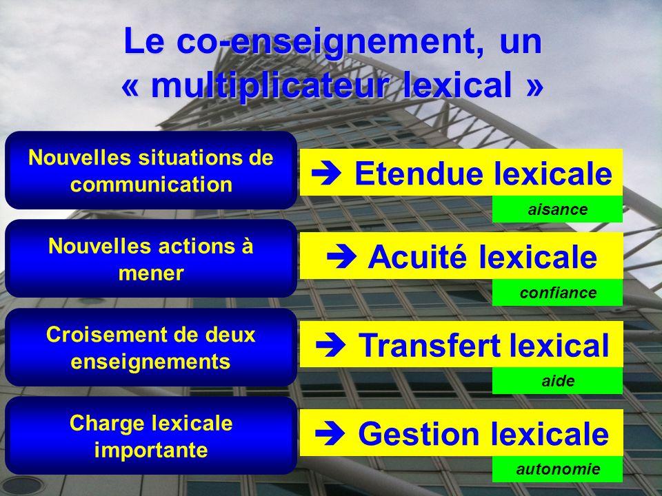 Le co-enseignement, un « multiplicateur lexical » Etendue lexicale Acuité lexicale Transfert lexical Gestion lexicale aisance confiance aide autonomie