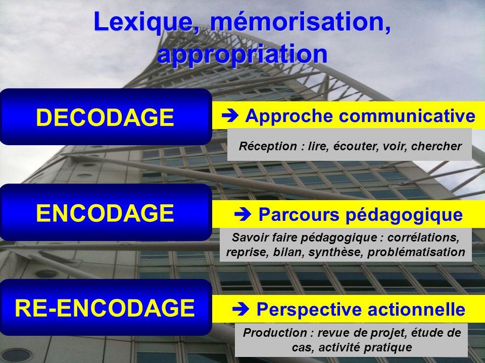 Lexique, mémorisation, appropriation Perspective actionnelle Parcours pédagogique Approche communicative Réception : lire, écouter, voir, chercher Pro