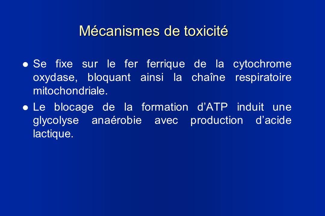 Mécanismes de toxicité Se fixe sur le fer ferrique de la cytochrome oxydase, bloquant ainsi la chaîne respiratoire mitochondriale. Le blocage de la fo