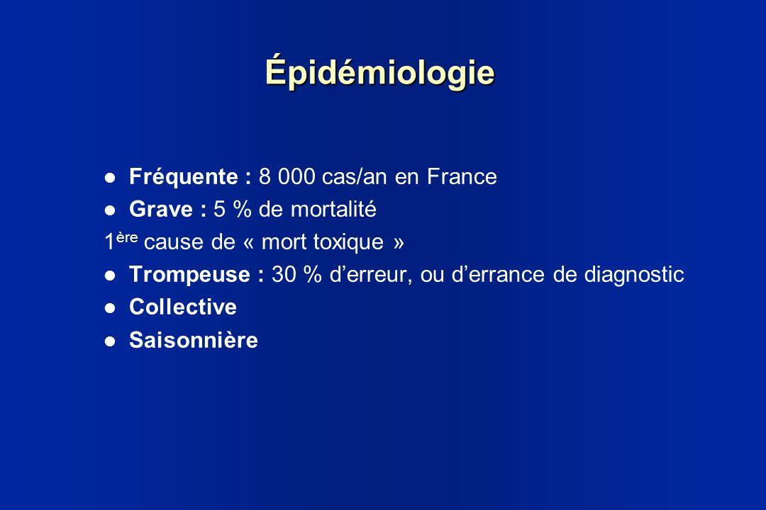 Épidémiologie Fréquente : 8 000 cas/an en France Grave : 5 % de mortalité 1 ère cause de « mort toxique » Trompeuse : 30 % derreur, ou derrance de dia