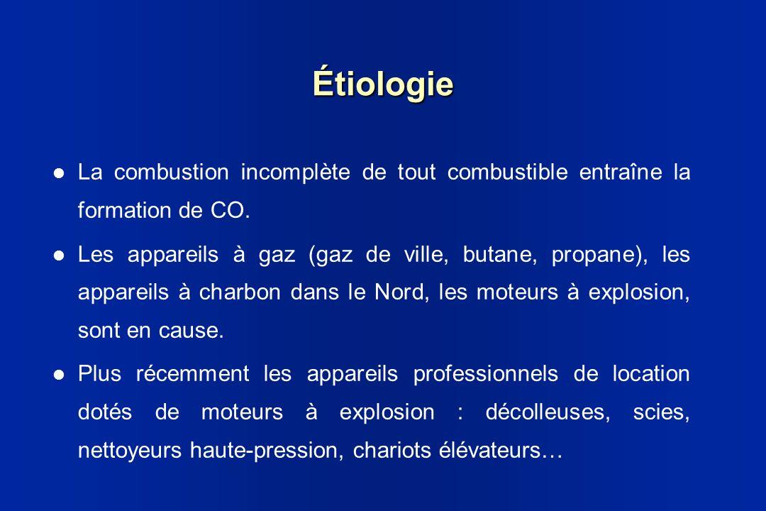 Étiologie La combustion incomplète de tout combustible entraîne la formation de CO. Les appareils à gaz (gaz de ville, butane, propane), les appareils