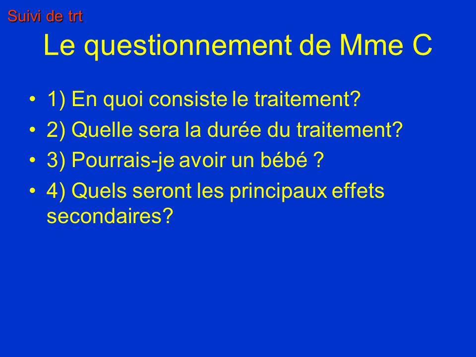 Le questionnement de Mme C 1) En quoi consiste le traitement? 2) Quelle sera la durée du traitement? 3) Pourrais-je avoir un bébé ? 4) Quels seront le
