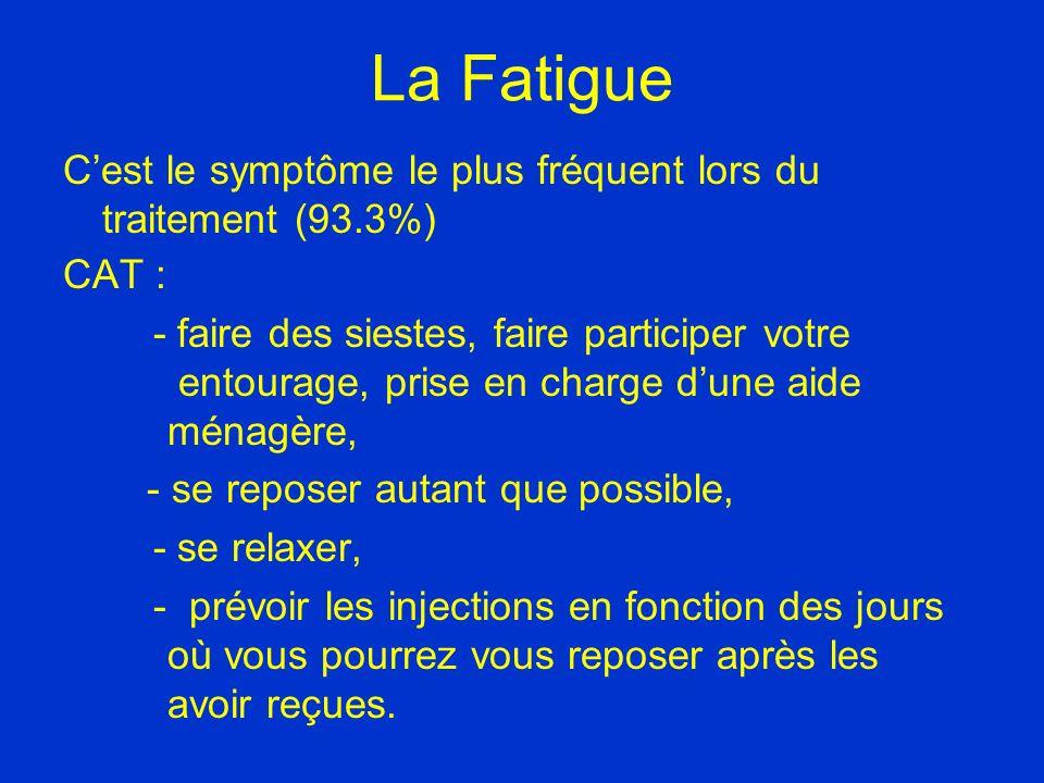 La Fatigue Cest le symptôme le plus fréquent lors du traitement (93.3%) CAT : - faire des siestes, faire participer votre entourage, prise en charge d