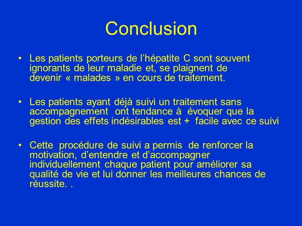 Conclusion Les patients porteurs de lhépatite C sont souvent ignorants de leur maladie et, se plaignent de devenir « malades » en cours de traitement.