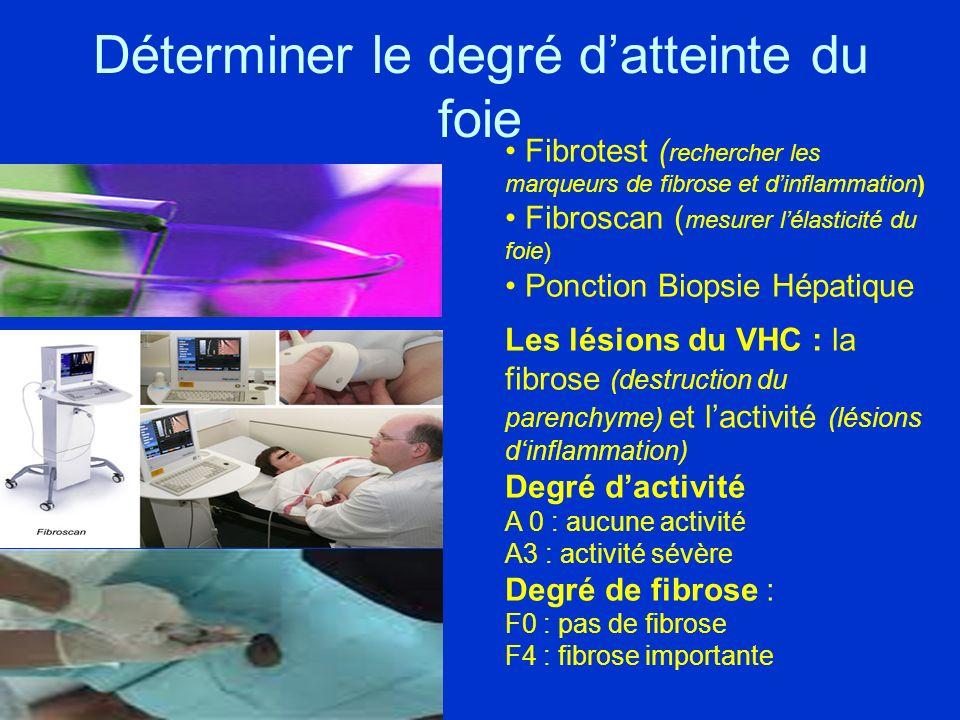 Déterminer le degré datteinte du foie Fibrotest ( rechercher les marqueurs de fibrose et dinflammation) Fibroscan ( mesurer lélasticité du foie) Ponct