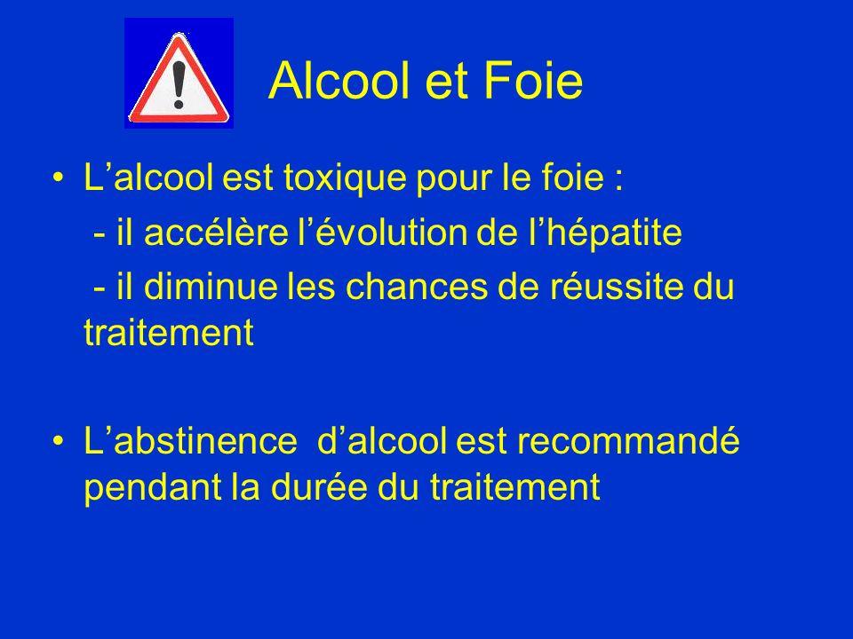 Alcool et Foie Lalcool est toxique pour le foie : - il accélère lévolution de lhépatite - il diminue les chances de réussite du traitement Labstinence