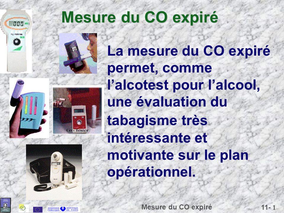 11- 1 Mesure du CO expiré La mesure du CO expiré permet, comme lalcotest pour lalcool, une évaluation du tabagisme très intéressante et motivante sur