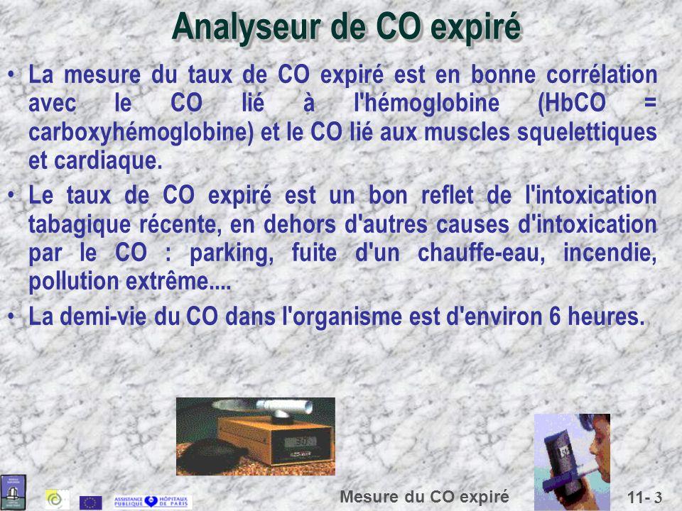 11- 3 Mesure du CO expiré La mesure du taux de CO expiré est en bonne corrélation avec le CO lié à l'hémoglobine (HbCO = carboxyhémoglobine) et le CO