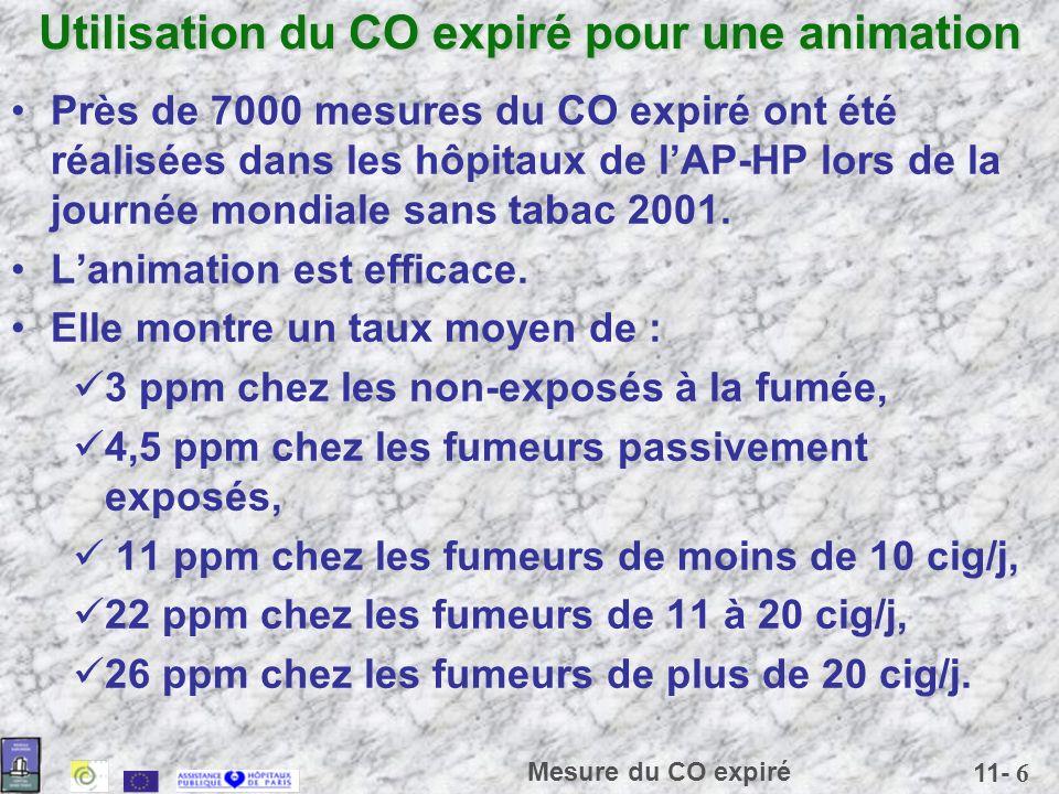 11- 6 Mesure du CO expiré Utilisation du CO expiré pour une animation Près de 7000 mesures du CO expiré ont été réalisées dans les hôpitaux de lAP-HP