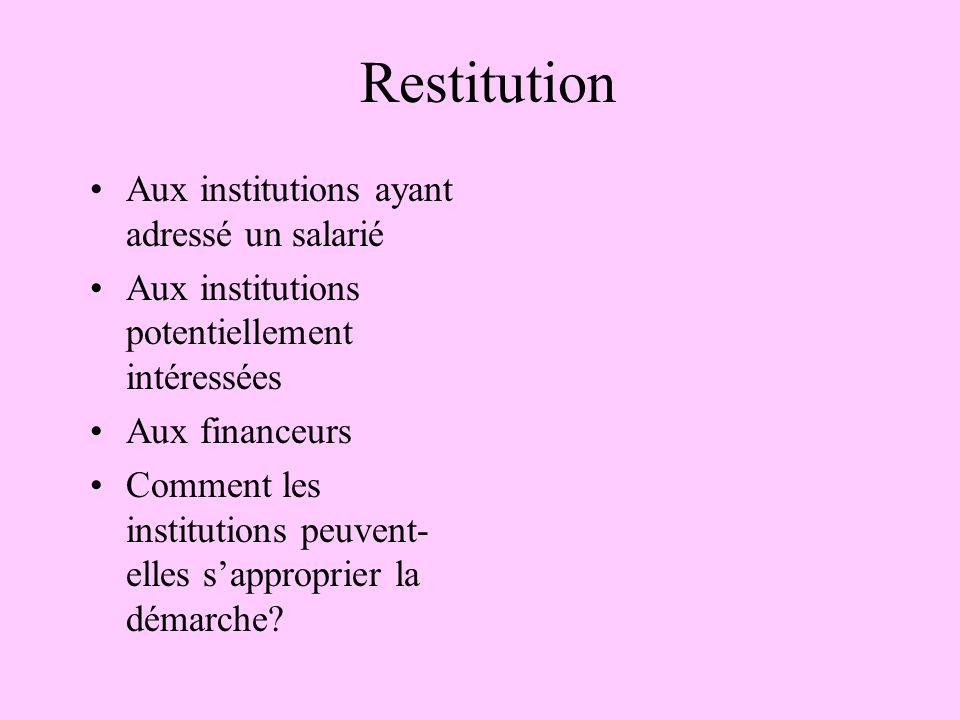 Restitution Aux institutions ayant adressé un salarié Aux institutions potentiellement intéressées Aux financeurs Comment les institutions peuvent- elles sapproprier la démarche?