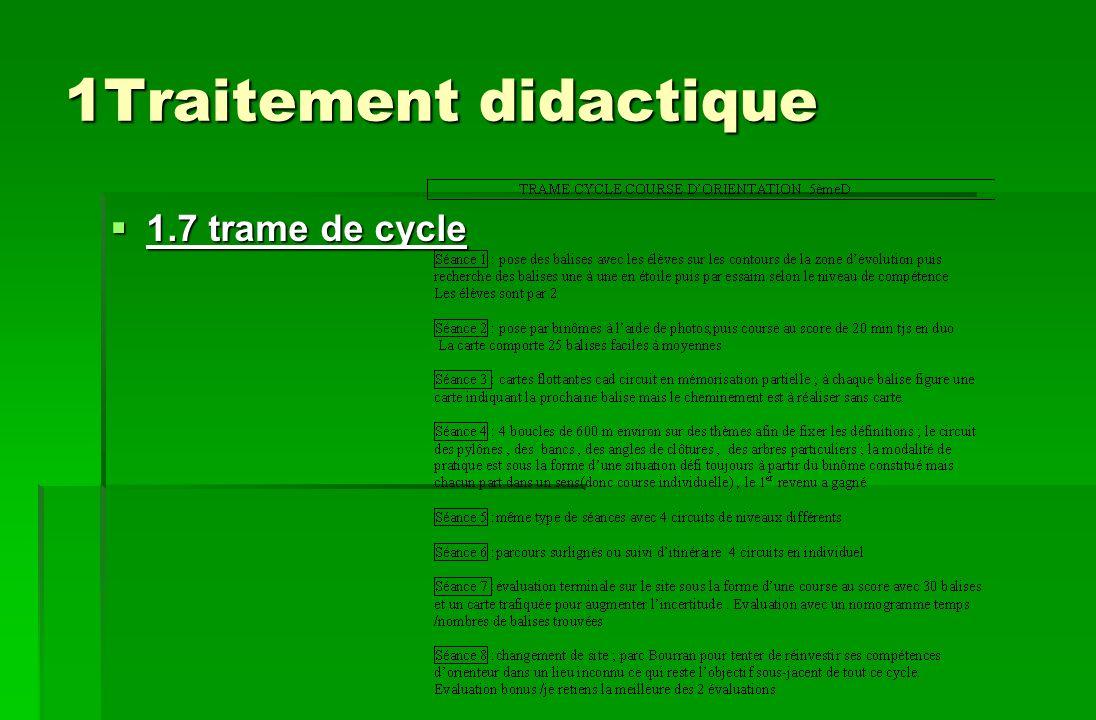 1Traitement didactique 1.7 trame de cycle 1.7 trame de cycle