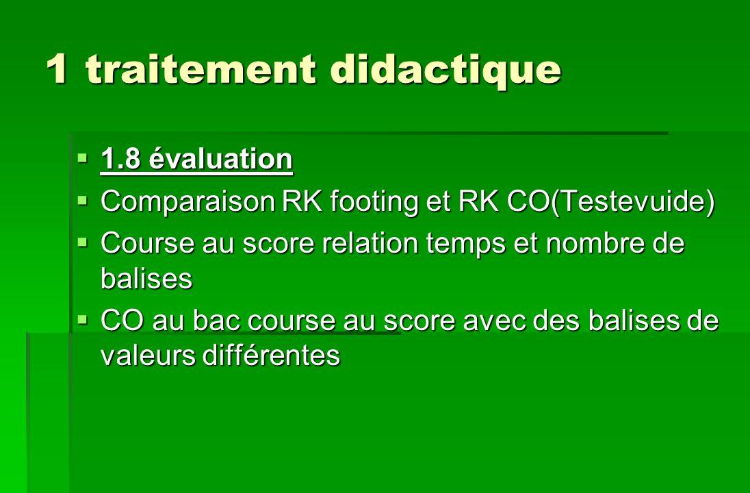 1 traitement didactique 1.8 évaluation 1.8 évaluation Comparaison RK footing et RK CO(Testevuide) Comparaison RK footing et RK CO(Testevuide) Course a