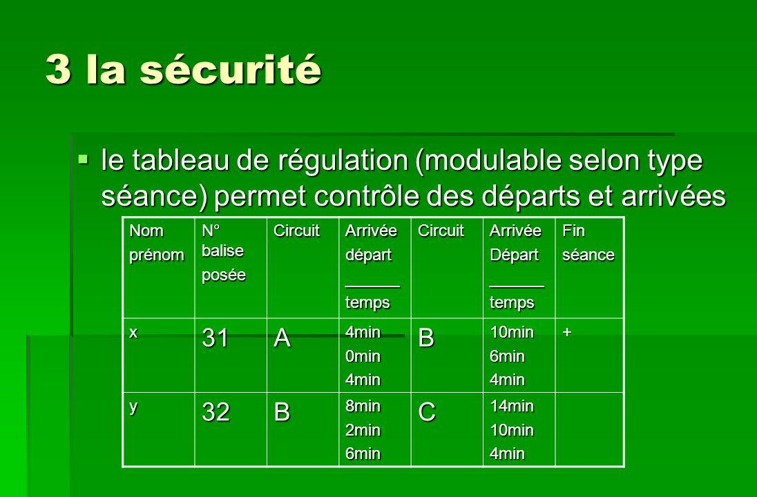 3 la sécurité le tableau de régulation (modulable selon type séance) permet contrôle des départs et arrivées le tableau de régulation (modulable selon