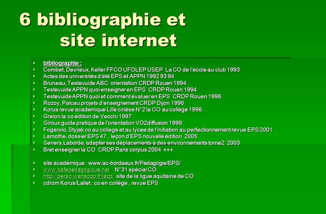 6 bibliographie et site internet bibliographie : bibliographie : Combet, Devrieux, Keller FFCO UFOLEP USEP La CO de lécole au club 1993 Combet, Devrie
