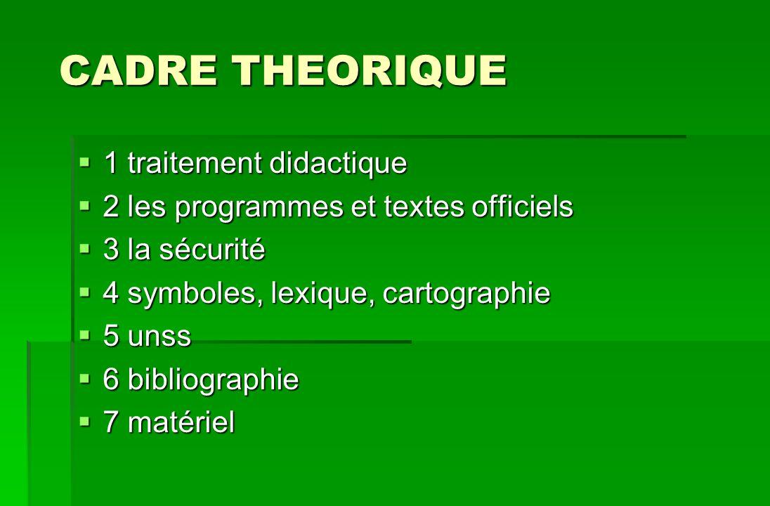 CADRE THEORIQUE CADRE THEORIQUE 1 traitement didactique 1 traitement didactique 2 les programmes et textes officiels 2 les programmes et textes offici