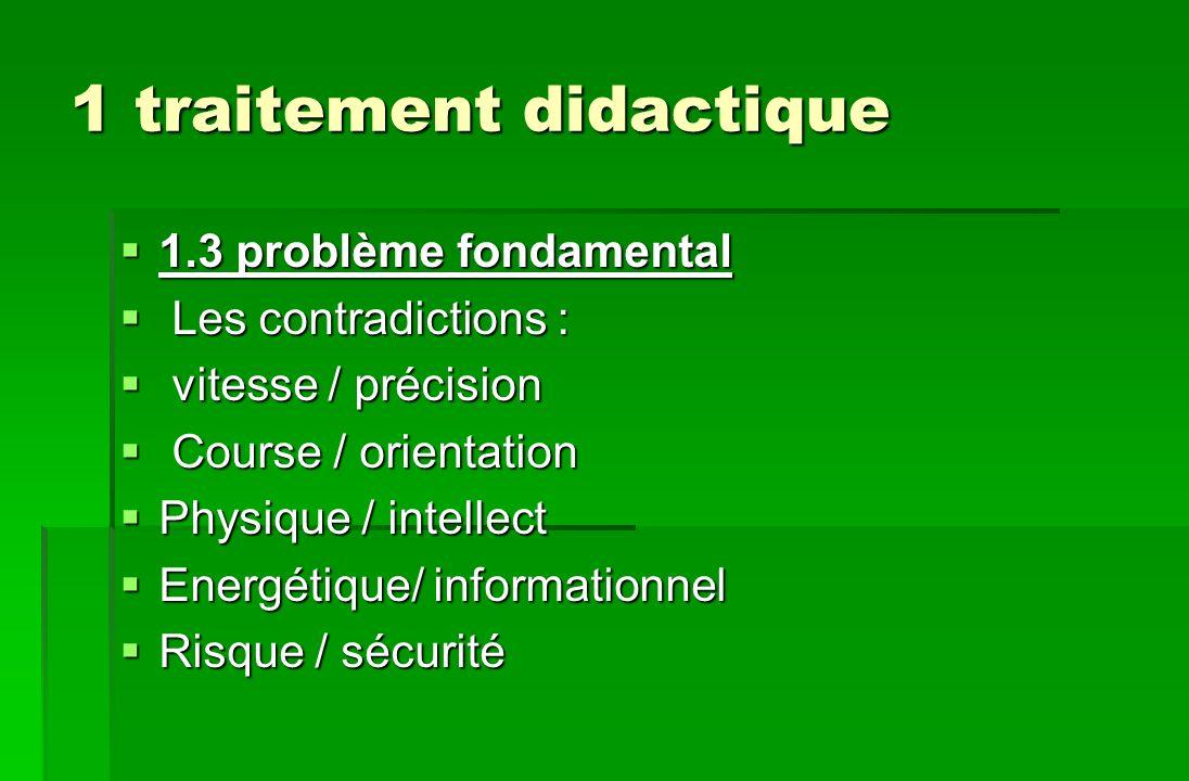 1 traitement didactique 1.3 problème fondamental 1.3 problème fondamental Les contradictions : Les contradictions : vitesse / précision vitesse / préc