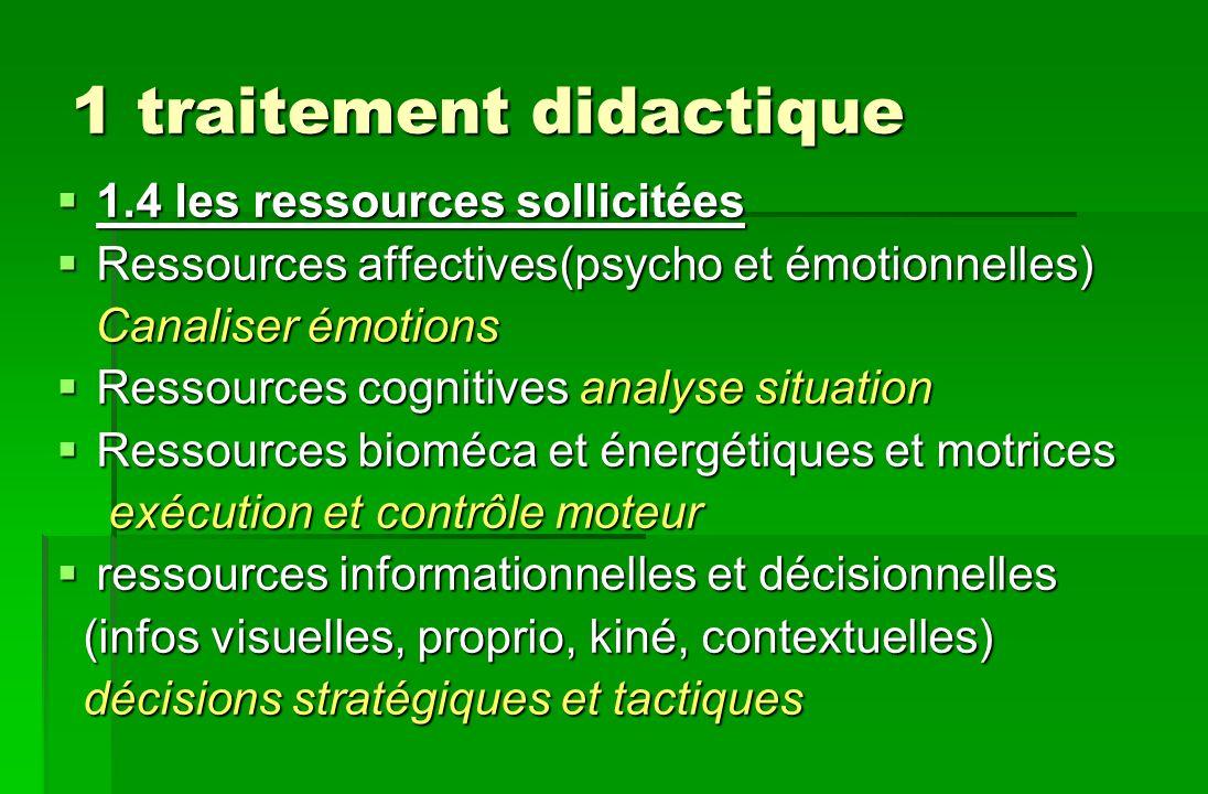 1 traitement didactique 1.4 les ressources sollicitées 1.4 les ressources sollicitées Ressources affectives(psycho et émotionnelles) Ressources affect