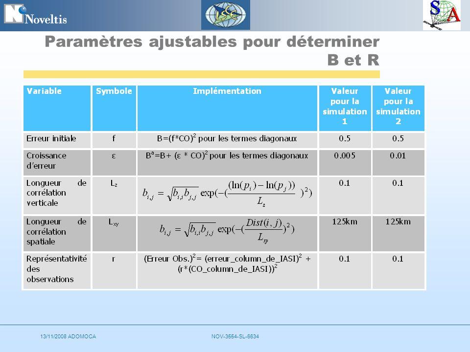 13/11/2008 ADOMOCANOV-3554-SL-6634 Paramètres ajustables pour déterminer B et R