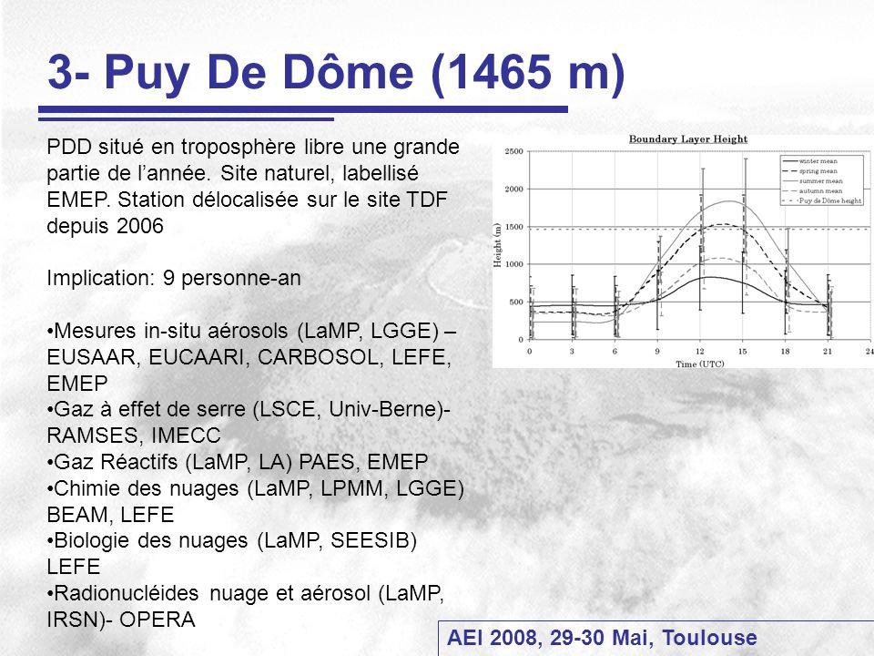 AEI 2008, 29-30 Mai, Toulouse CO-PDD un supersite de recherche et dobservation 60 paramètres atmosphériques mesurés la plupart en continu Partenariat local (SEESIB, LPMM), national (LA, LGGE, LSCE) et international (Univ-Berne) Production scientifique > 60 articles depuis 5 ans