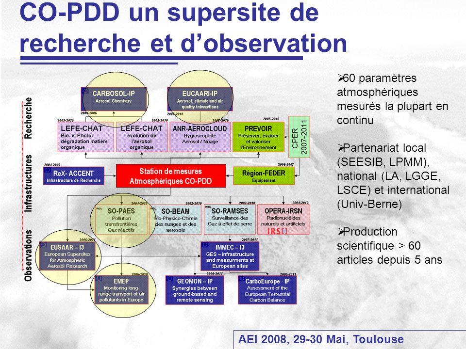 AEI 2008, 29-30 Mai, Toulouse CO-PDD un supersite de recherche et dobservation 60 paramètres atmosphériques mesurés la plupart en continu Partenariat