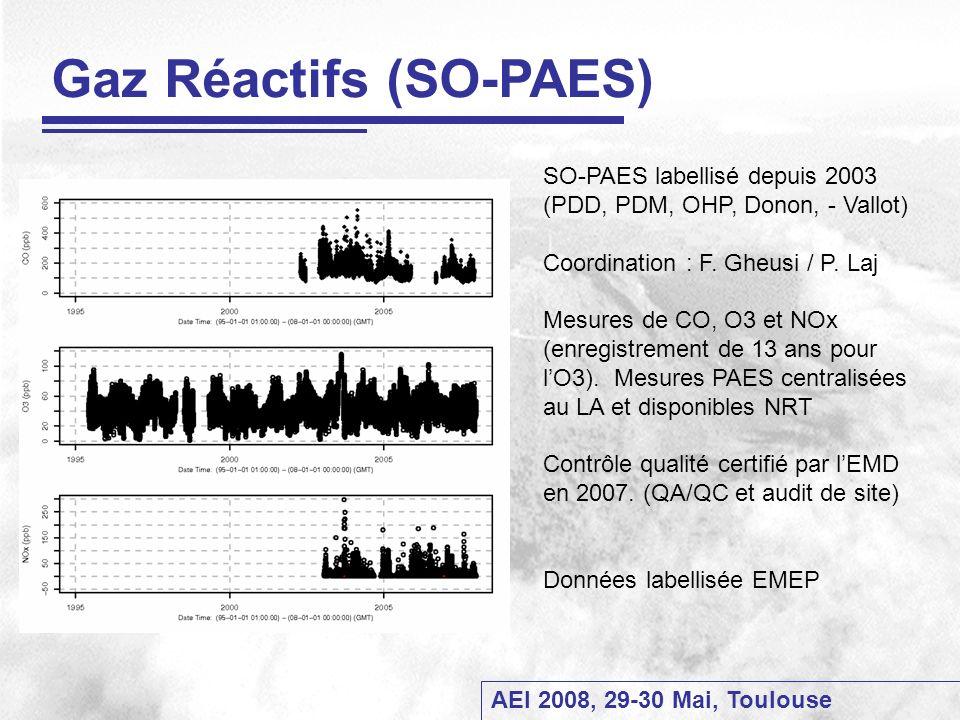 AEI 2008, 29-30 Mai, Toulouse Aérosols (CARBOSOL / EUSAAR/ EUCAARI) Variables mesurées : Nombre / Taille (SMPS) – 2003 - EUSAAR Ions / Nanoparticules (AIS) – 2006 - EUCAARI Composition chimique (IC, OC/EC, Spéciation)– 2002 - CARBOSOL Masse (TEOM-FDMS) - 2006 -ADEME Coeff.