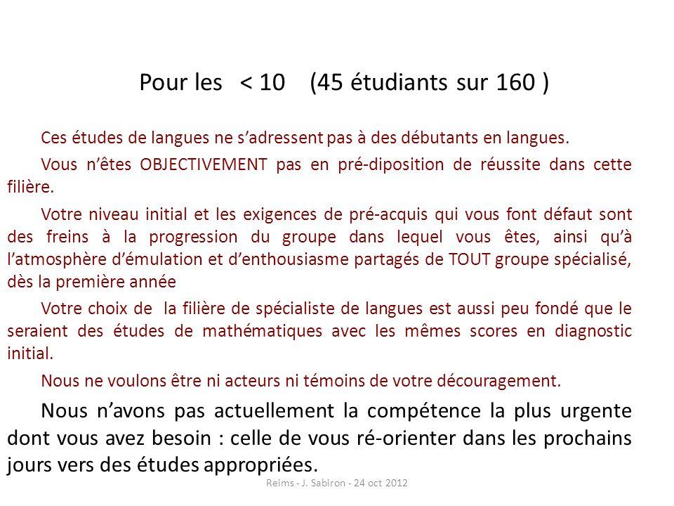 Pour les < 10 (45 étudiants sur 160 ) Ces études de langues ne sadressent pas à des débutants en langues. Vous nêtes OBJECTIVEMENT pas en pré-dipositi