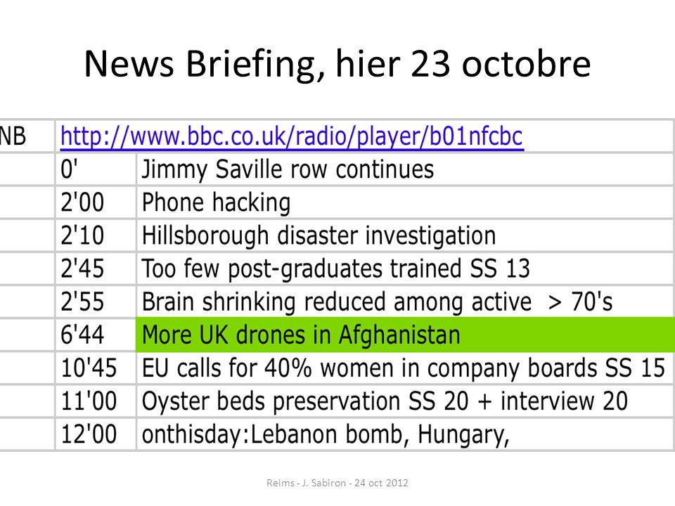 Tâches à lécoute ou vérifications des hypothèses post-écoute Reims - J. Sabiron - 24 oct 2012